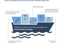 SAP Digital Supply Chain Live